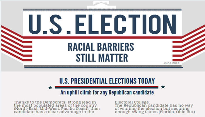 USA Elections. Racial barriers still matter