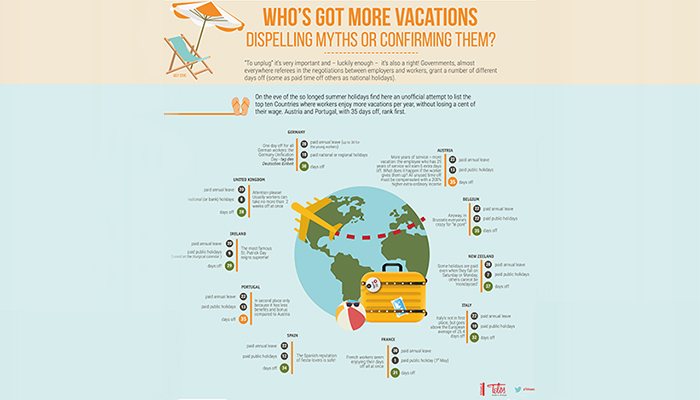 Work Hard, Play Hard: who's got more vacations. Dispelling myths or confirming them?
