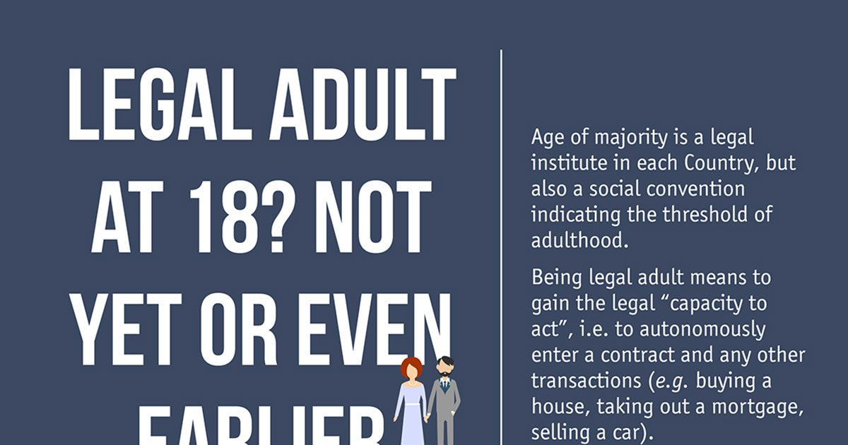 Legal adult at 18? Not yet or even earlier